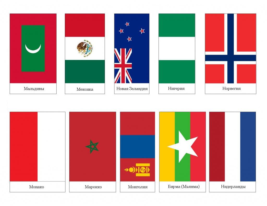 Открытка, картинки флагов разных стран с названиями