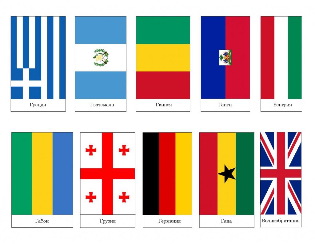 Флаги стран мира и их названия картинки
