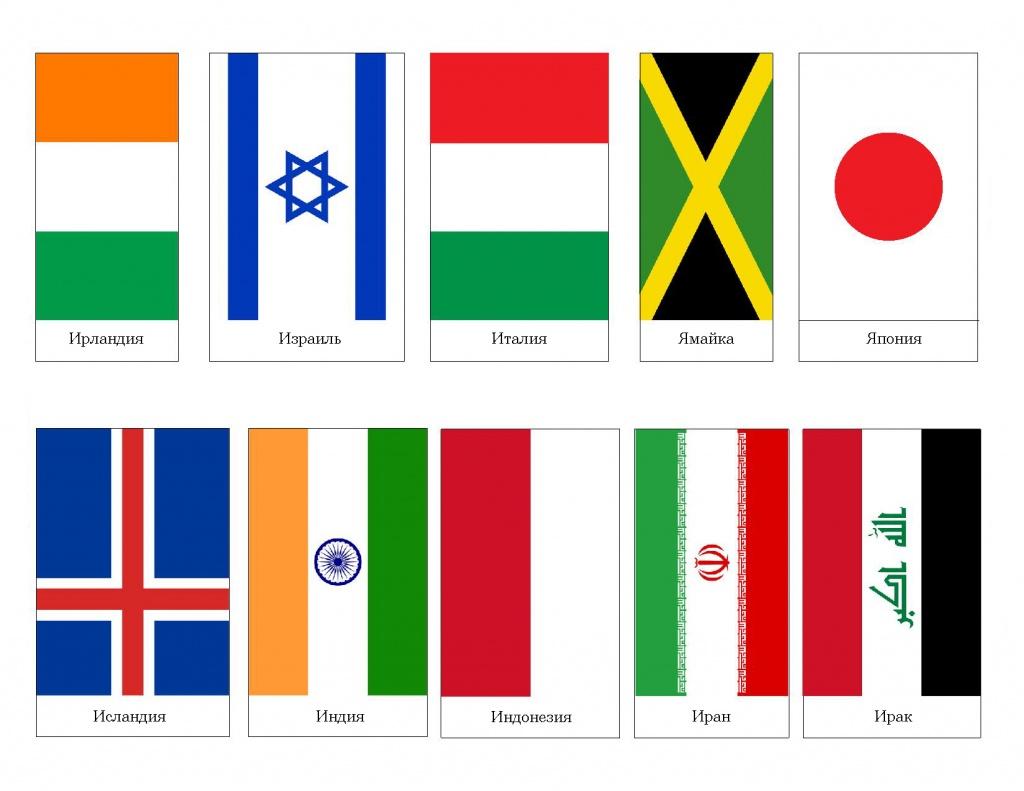 Картинка флаги всех стран мира