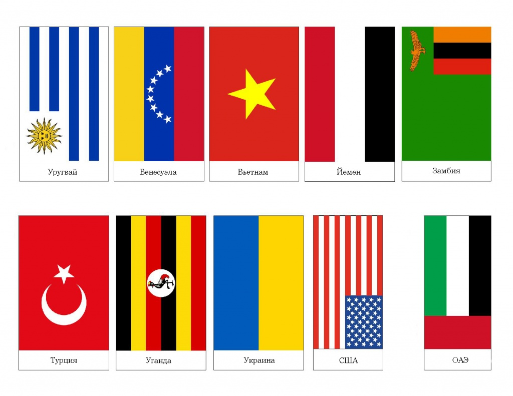 морские флаги стран мира в картинках с названиями страны символы указывают